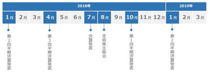 IRカレンダー2018