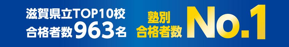 滋賀県立TOP10校合格者数963名
