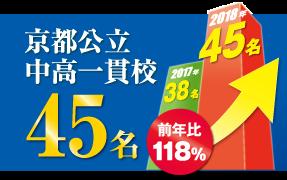 京都中高一貫校45名