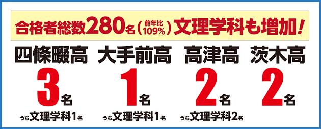 %e5%90%88%e6%a0%bc%e5%ae%9f%e7%b8%be%e9%85%8d%e4%bf%a1%e3%80%8017%e3%80%80%e9%ab%98%e5%8f%97%e3%80%80170410%e3%80%80%e5%a4%a7%e9%98%aa%e5%85%ac%e7%ab%8b%e9%ab%98%e3%80%80sp