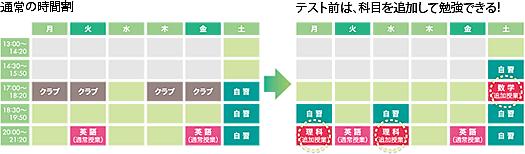 test_taisaku_03