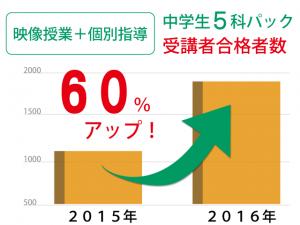 s1%e5%86%ac%e6%9c%9f%e8%ac%9b%e7%bf%92